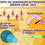 Feria ofrecerá a costarricenses información de más de 700 Posgrados