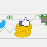 El retorno de inversión en las redes sociales