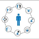 Lo que necesita saber para crear un modelo de competencias exitoso
