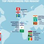 Costa Rica es el segundo país más innovador de Latinoamérica, según el Índice Mundial de Innovación 2015.
