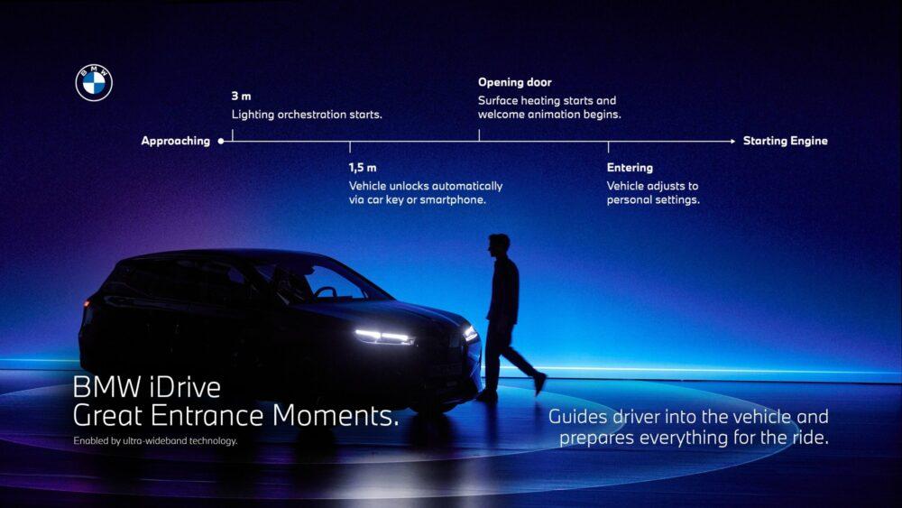 Conozca el BMW iDrive